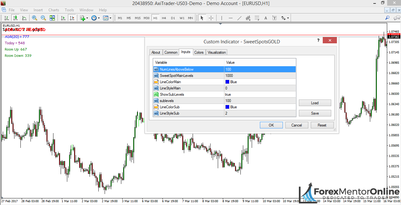 image of configuring the support and resistance indicator so that it shows the right levels